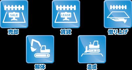村瀬建築(株)がご提案する土地活用パターン